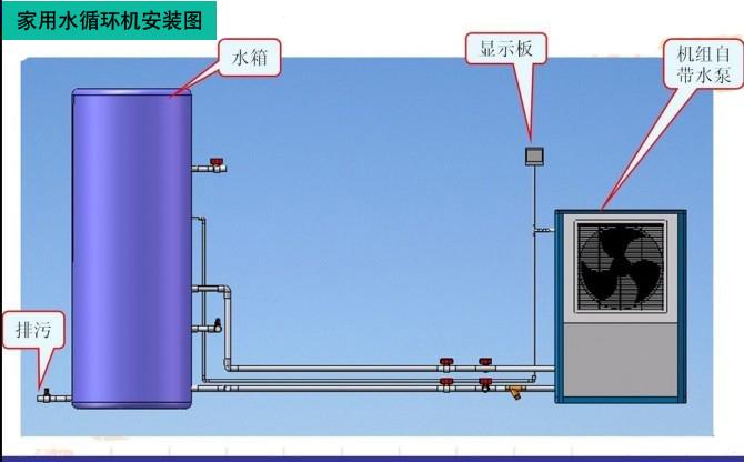 空气能热水器安装方法    1,空气能主机的安装    1)空气能主机的