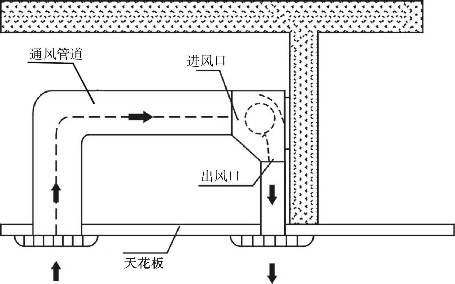 【风幕机百科】直排式风幕机,直排式风幕机安装和使用