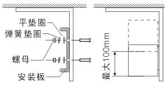离心式大功率热风幕机安装