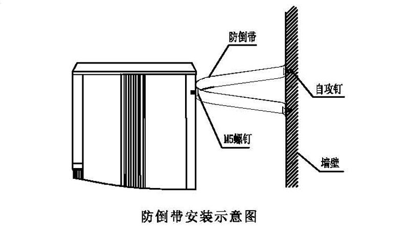 立式暖空调的防倒安装方法和使用注意事项