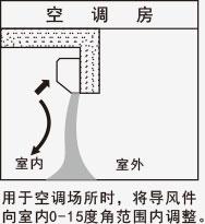 風幕機應用-空調房