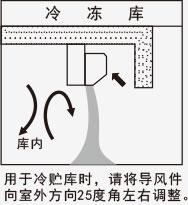 風幕機應用-冷凍庫