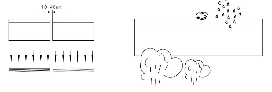 工业防爆风幕机安装