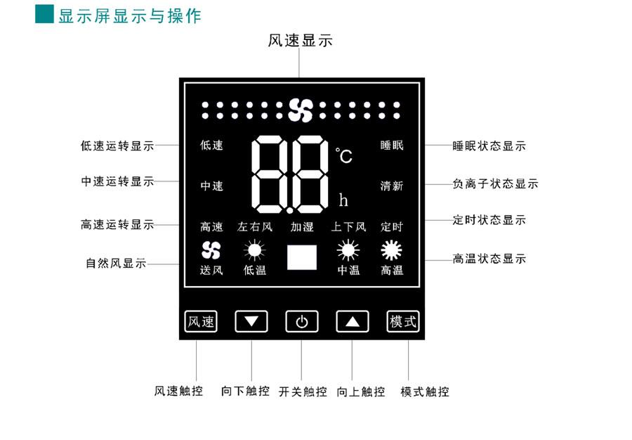 暖空調顯示屏顯示與操作