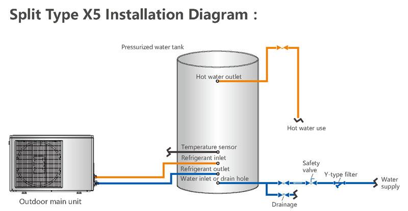 Air Source Water Heater_Theodoor heat pump X5 Product - Theodoor