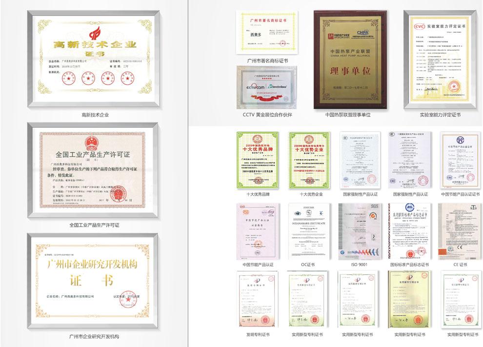 西奥多荣誉资质证书
